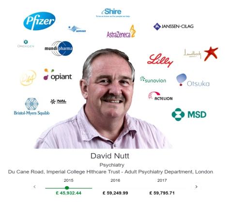 professor-david-nutt-psychiatry-scientist21